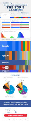 the top color palettes of the web the top 50 website color schemes top us websites