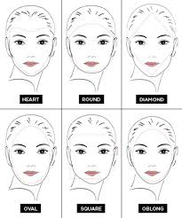 which face shape are you