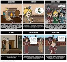 the necklace by guy de maupassant short story lesson plans include the necklace by guy de maupassant short story lesson plans include student activities including situational irony