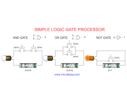 logic gates   electronics projects and circuit made easylogic gate working