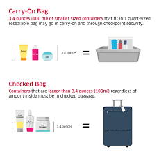 What is the <b>3</b>-<b>1</b>-<b>1 liquids</b> rule? | Transportation Security Administration