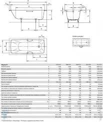 <b>Ванна стальная Kaldewei CAYONO</b> 749 (1700х700х410 ...