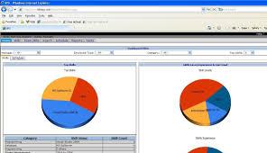 skills planning system employee skills inventory dashboard skills