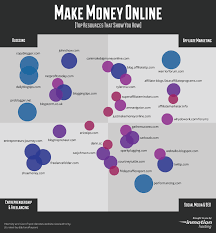 infographic how to make money websites cssreflex make money online infographic