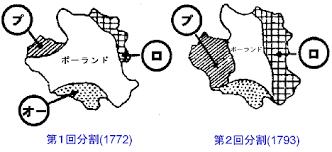 「ポーランド分割」の画像検索結果