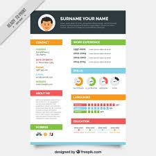 resume sites