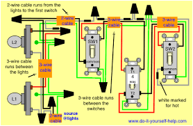 3 way and 4 way wiring diagrams multiple lights do it wiring diagram 4 way switch multiple lights