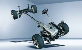 What Is Bmw Xdrive All Wheel Drive Systems And How They Work Photos Cnet Page 5