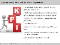 Call center supervisor kpi ... 2. Steps to create KPIs of Call center supervisor ...