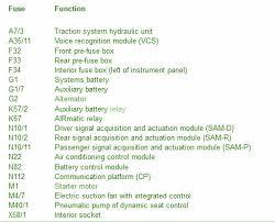 fuse box diagram mercedes benz w211 2002 mercedes fuse box fuse box diagram mercedes benz w211 2002 mercedes fuse box diagram