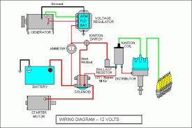 wiring diagram for car starter motor wiring wiring diagrams ignition system wiring diagram