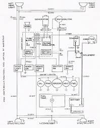 basic ford hot rod wiring diagram on simple electrical wiring diagrams