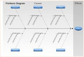 fishbone diagram template word   procedure template sampleblank fishbone diagram template word