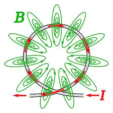 Электромагнитная катушка - Electromagnetic coil - qwe.wiki