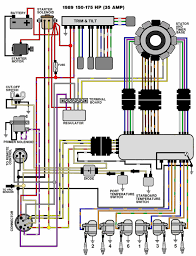 yamaha outboard ignition wiring diagram i need a wiring diagram for a 2000 johnson ocean pro 150 hp graphic yamaha wiring diagram outboard