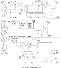 chevy 350 wiring diagram chevy wiring diagrams online 2001 buick century 3 1l fi ohv 6cyl repair guides wiring