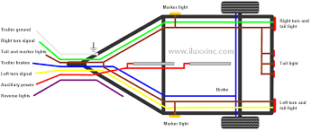 trailer wiring diagram 7 trailer image wiring diagram 7 way flat wiring diagram wirdig on trailer wiring diagram 7