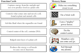 Image result for cells and organelles worksheet without answers