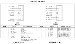 ford f radio wiring diagram image 1996 ford f 150 stereo wiring diagram 1996 auto wiring diagram on 1991 ford f150 radio