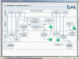 An example of a process description  master     s thesis review  in project