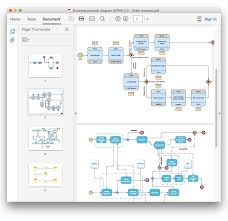 business process modeling with conceptdraw   business process flow    conceptdraw business process diagram export to pdf