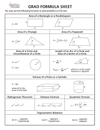 can you pass the mathematics grad test for high school students your score 0 22 drafting icon