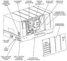 onan generator starter wiring diagram schematics and wiring diagrams generator onan schematic wiring diagram