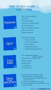 best ideas about smoking cessation quit smoking how quit smoking cold turkey quitsmoking stopsmoking coldturkey