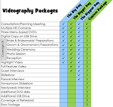 wedding videography packages prices big day video package pricing