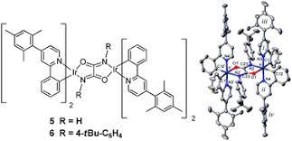 Bright green PhOLEDs using cyclometalated diiridium(iii) complexes ...