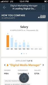 Job Search by TheLadders Mobile App   The Best Mobile App Awards Mobile App Screenshot