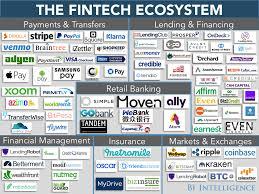 fintech research report on financial technology ecosystem bii fintech ecosystem