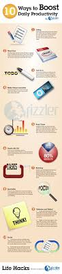 best images about smart worker searching time 17 best images about smart worker searching time management and stephen r covey