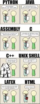 if programming languages were essays comic churchmag i