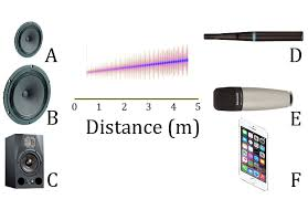 WestminsterResearch <b>Acoustic</b> transmission of metadata in audio ...