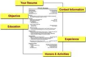 the real housewife of tazewell county  fabulous   resume examples    examples of resumes for moms going back to work