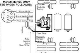 7 pin semi trailer wiring diagram wiring diagram wiring diagram semi trailer plug and hernes 7 6 4 way