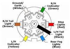 typical wiring schematic diagram instrumentpanelwiring jpg details about trailer caravan wiring lights etc 7 pin plastic plug 12n black