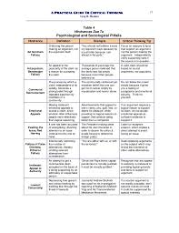 Argument critical thinking logic and the fallacies   sludgeport        from critical thinking to argument jpg