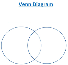 best images of st grade shapes venn diagram   venn diagram    venn diagram worksheet