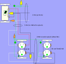 wiring diagram 3 way switch split receptacle wiring diagram subaru wire diagram image about wiring wiring diagram for a switch controlling wall receptacle source