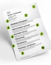 how to get your cv in order aquent don t over design your cv and steer clear of crazy fonts less is more