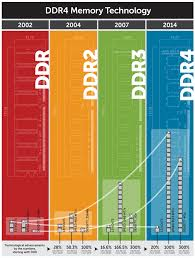Обзор <b>модулей памяти Kingston HyperX</b> Fury DDR4 ...