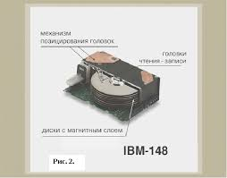 1.2. <b>Накопители на жестких магнитных</b> дисках (нжмд)