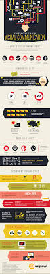 the power of visual communication infographic the power of visual communication infographic