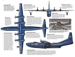 weapons and warfare page  the nine r3ys were the only type of turboprop powered flying boats to ever reach operational service the navy