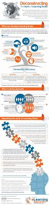 17 best ideas about learning styles notetaking the myth of learning styles infographic