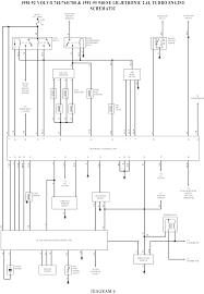 2003 oldsmobile alero 2 2l mfi dohc 4cyl repair guides wiring 7 1990 92 volvo 740 760 780 1991 95 940 se lh jetronic 2 4l turbo engine schematic