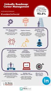 infographic career management linkedin roadmap to success infographic career management linkedin roadmap to success nancy richmond pulse linkedin