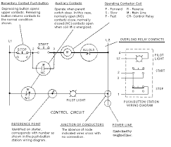 motor control fundamentals wiki odesie by tech transfer figure 29 simple control circuit and components
